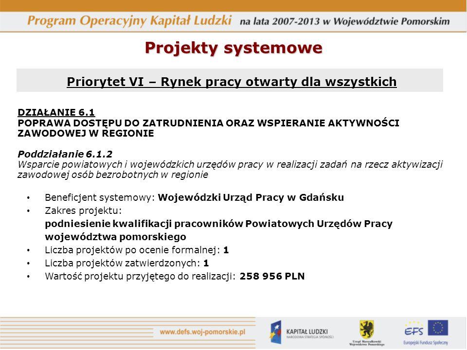Projekty systemowe Priorytet VI – Rynek pracy otwarty dla wszystkich Priorytet VI – Rynek pracy otwarty dla wszystkich DZIAŁANIE 6.1 POPRAWA DOSTĘPU D