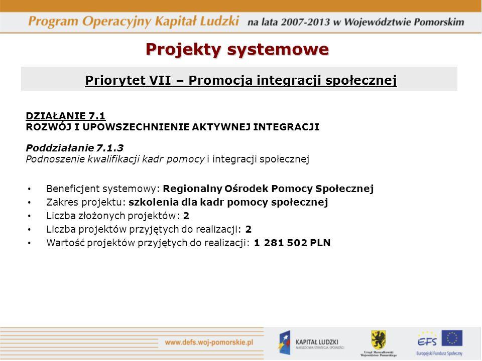 Projekty systemowe Priorytet VII – Promocja integracji społecznej Priorytet VII – Promocja integracji społecznej DZIAŁANIE 7.1 ROZWÓJ I UPOWSZECHNIENI