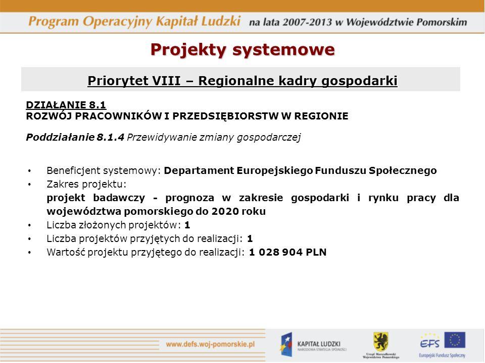 Projekty systemowe Priorytet VIII – Regionalne kadry gospodarki Priorytet VIII – Regionalne kadry gospodarki DZIAŁANIE 8.1 ROZWÓJ PRACOWNIKÓW I PRZEDS