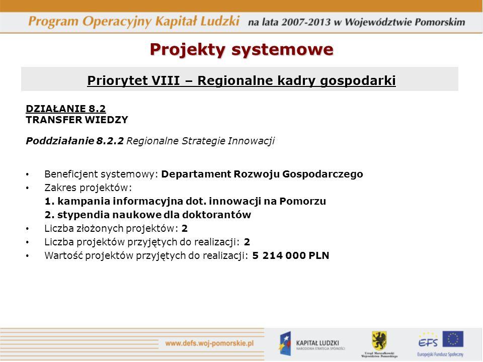 Projekty systemowe Priorytet VIII – Regionalne kadry gospodarki Priorytet VIII – Regionalne kadry gospodarki DZIAŁANIE 8.2 TRANSFER WIEDZY Poddziałani