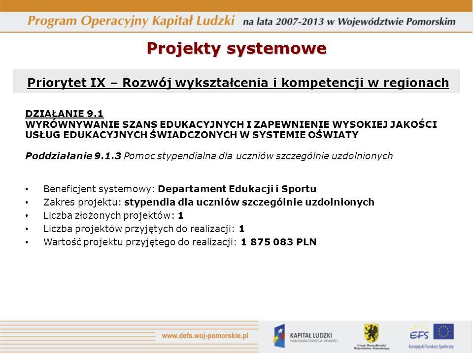 Projekty systemowe Priorytet IX – Rozwój wykształcenia i kompetencji w regionach Priorytet IX – Rozwój wykształcenia i kompetencji w regionach DZIAŁAN