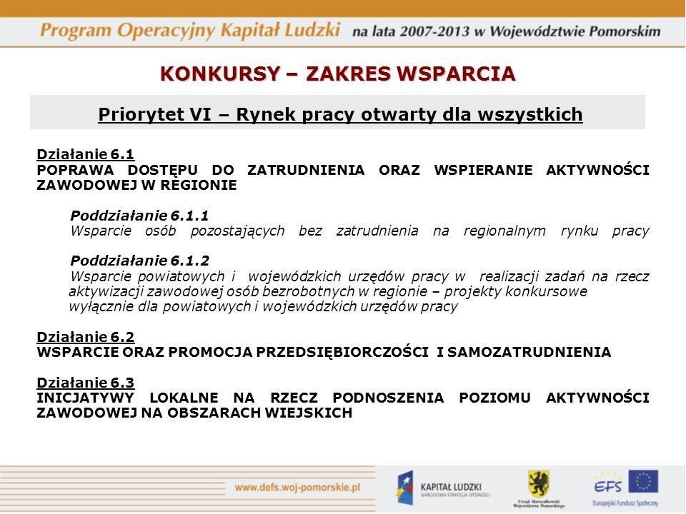 KONKURSY – ZAKRES WSPARCIA Priorytet VI – Rynek pracy otwarty dla wszystkich Działanie 6.1 POPRAWA DOSTĘPU DO ZATRUDNIENIA ORAZ WSPIERANIE AKTYWNOŚCI