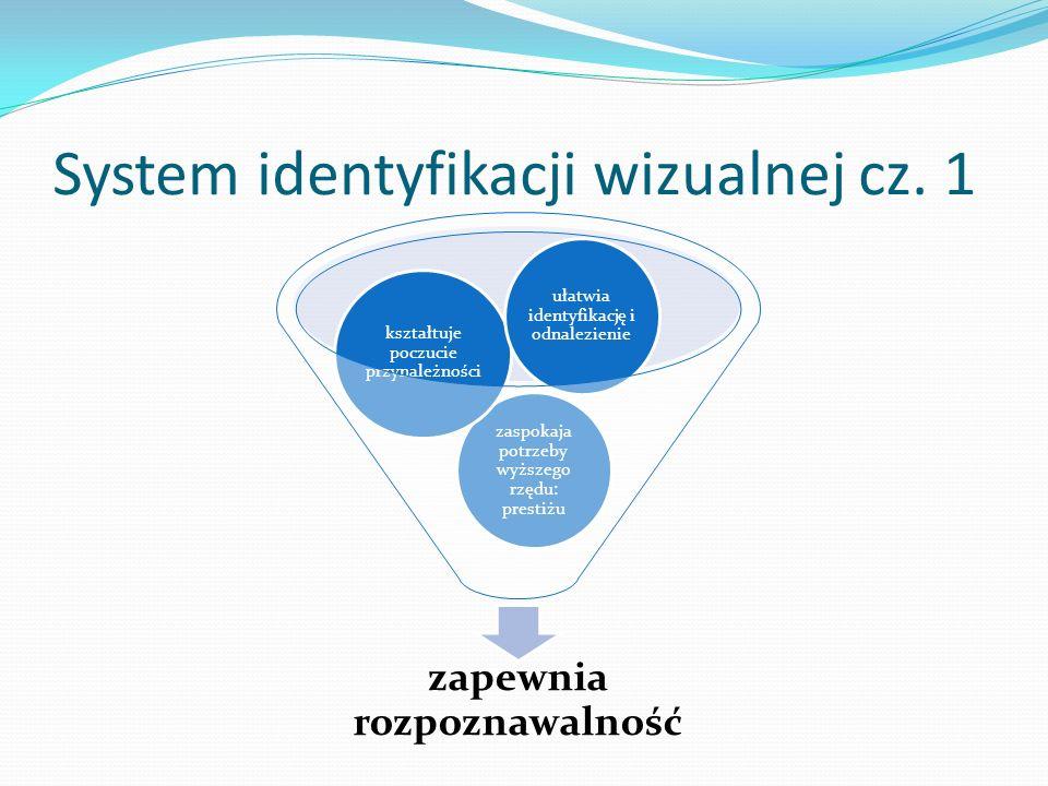 System identyfikacji wizualnej cz. 1 zapewnia rozpoznawalność zaspokaja potrzeby wyższego rzędu: prestiżu kształtuje poczucie przynależności ułatwia i
