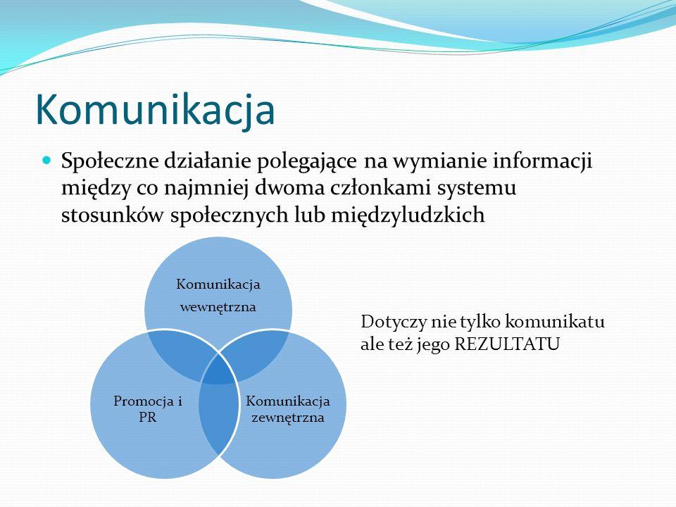Komunikacja Społeczne działanie polegające na wymianie informacji między co najmniej dwoma członkami systemu stosunków społecznych lub międzyludzkich