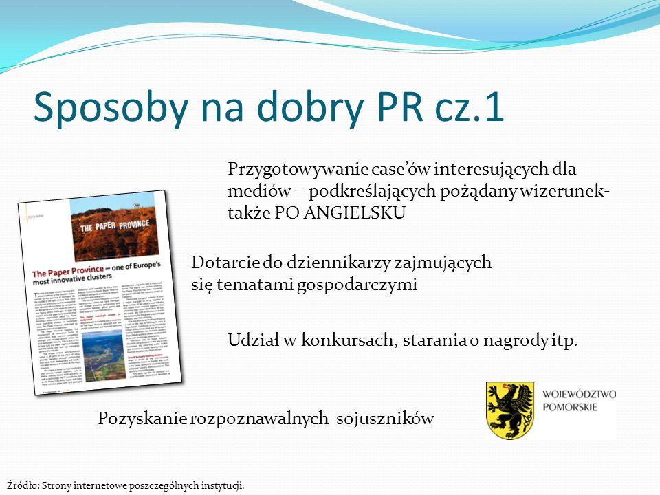 Sposoby na dobry PR cz.1 Przygotowywanie caseów interesujących dla mediów – podkreślających pożądany wizerunek- także PO ANGIELSKU Dotarcie do dzienni