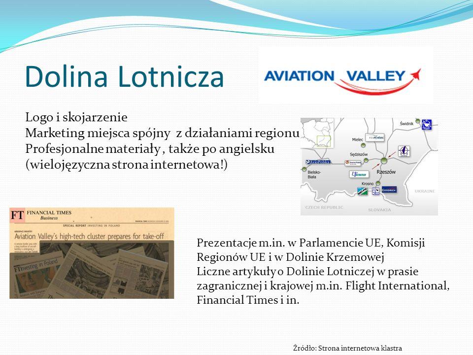 Dolina Lotnicza Logo i skojarzenie Marketing miejsca spójny z działaniami regionu Profesjonalne materiały, także po angielsku (wielojęzyczna strona in