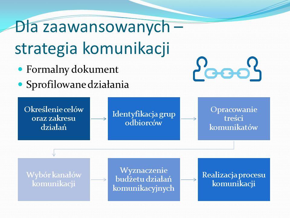Dla zaawansowanych – strategia komunikacji Formalny dokument Sprofilowane działania Określenie celów oraz zakresu działań Identyfikacja grup odbiorców