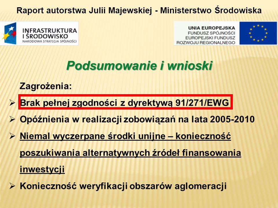 Zagrożenia: Brak pełnej zgodności z dyrektywą 91/271/EWG Opóźnienia w realizacji zobowiązań na lata 2005-2010 Niemal wyczerpane środki unijne – koniec