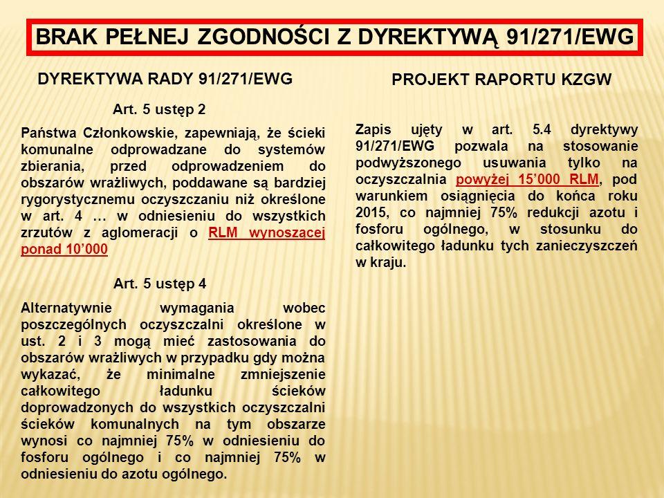 BRAK PEŁNEJ ZGODNOŚCI Z DYREKTYWĄ 91/271/EWG Państwa Członkowskie, zapewniają, że ścieki komunalne odprowadzane do systemów zbierania, przed odprowadz