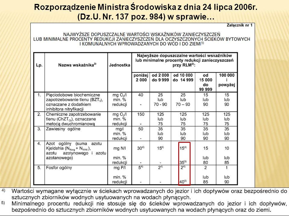 Rozporządzenie Ministra Środowiska z dnia 24 lipca 2006r. (Dz.U. Nr. 137 poz. 984) w sprawie…