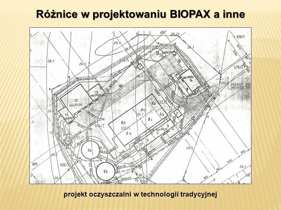 Różnice w projektowaniu BIOPAX a inne projekt oczyszczalni w technologii tradycyjnej