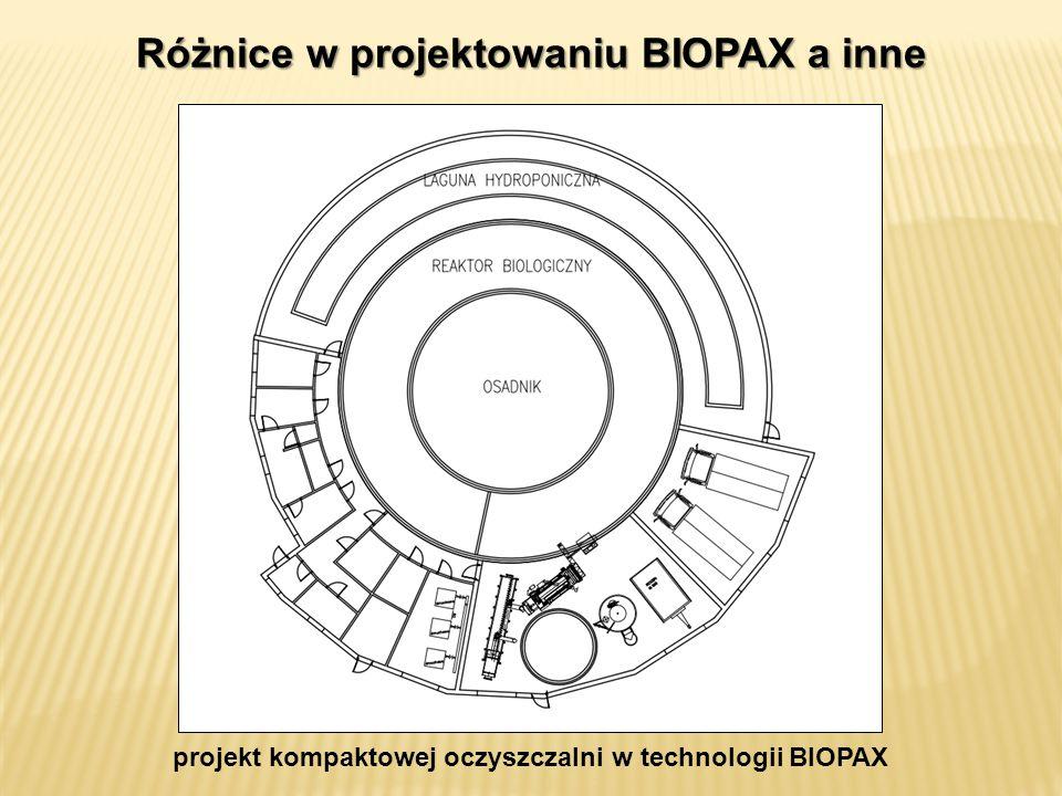 Różnice w projektowaniu BIOPAX a inne projekt kompaktowej oczyszczalni w technologii BIOPAX