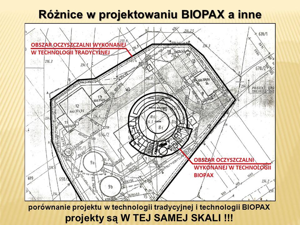 Różnice w projektowaniu BIOPAX a inne porównanie projektu w technologii tradycyjnej i technologii BIOPAX projekty są W TEJ SAMEJ SKALI !!!