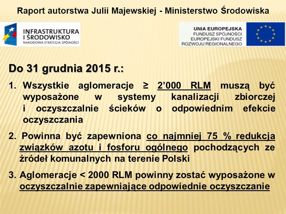 Do 31 grudnia 2015 r.: 1.Wszystkie aglomeracje 2000 RLM muszą być wyposażone w systemy kanalizacji zbiorczej i oczyszczalnie ścieków o odpowiednim efe