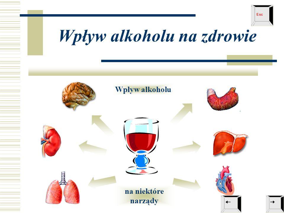 Wpływ alkoholu na zdrowie Wpływ alkoholu na niektóre narządy