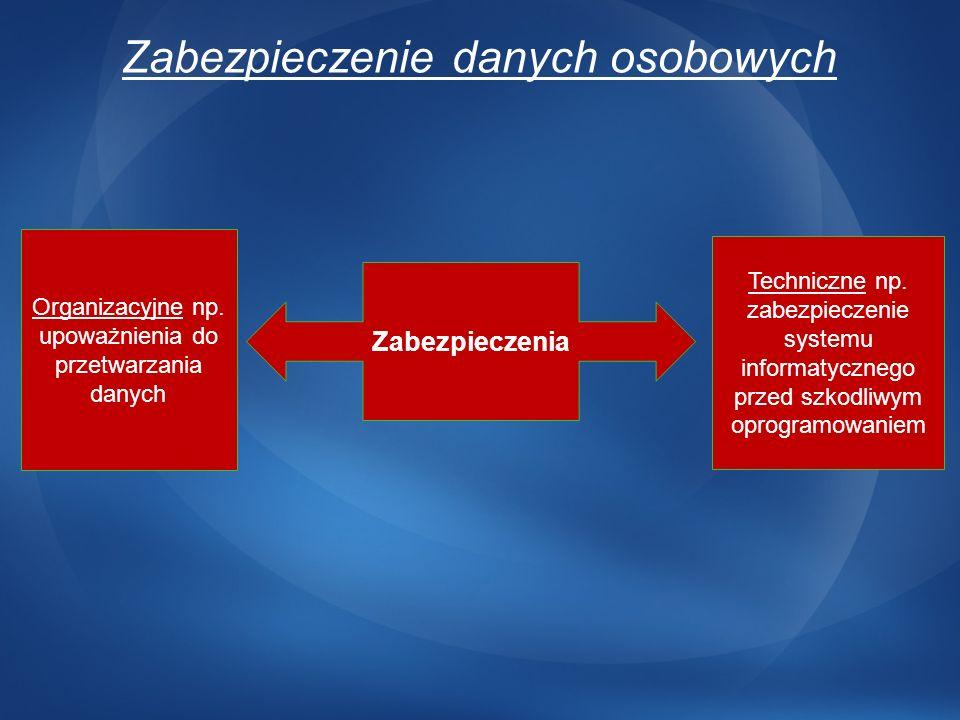 Organizacyjne np. upoważnienia do przetwarzania danych Zabezpieczenia Techniczne np. zabezpieczenie systemu informatycznego przed szkodliwym oprogramo