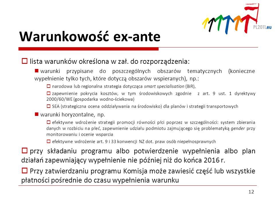 Warunkowość ex-ante lista warunków określona w zał. do rozporządzenia: warunki przypisane do poszczególnych obszarów tematycznych (konieczne wypełnien