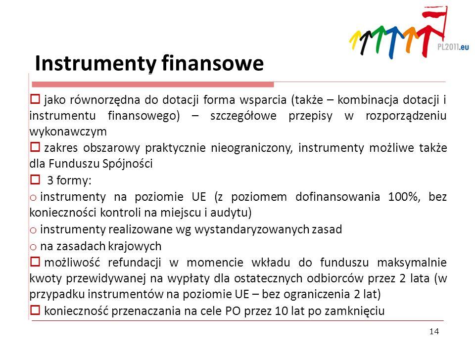 Instrumenty finansowe jako równorzędna do dotacji forma wsparcia (także – kombinacja dotacji i instrumentu finansowego) – szczegółowe przepisy w rozpo
