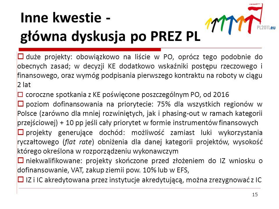 Inne kwestie - główna dyskusja po PREZ PL duże projekty: obowiązkowo na liście w PO, oprócz tego podobnie do obecnych zasad; w decyzji KE dodatkowo ws