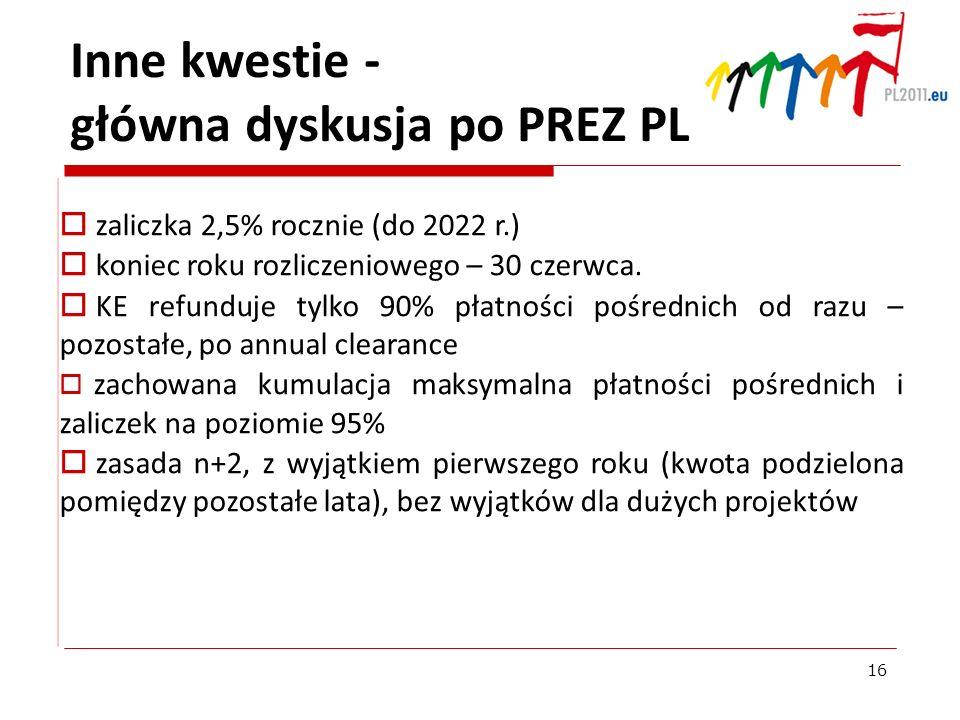 Inne kwestie - główna dyskusja po PREZ PL zaliczka 2,5% rocznie (do 2022 r.) koniec roku rozliczeniowego – 30 czerwca. KE refunduje tylko 90% płatnośc
