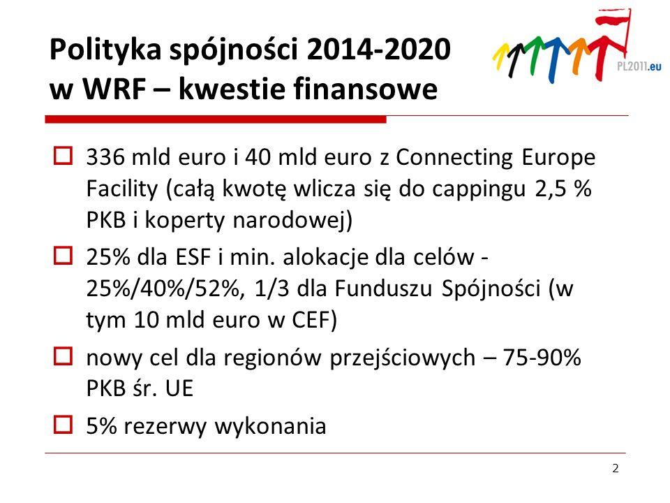 336 mld euro i 40 mld euro z Connecting Europe Facility (całą kwotę wlicza się do cappingu 2,5 % PKB i koperty narodowej) 25% dla ESF i min. alokacje