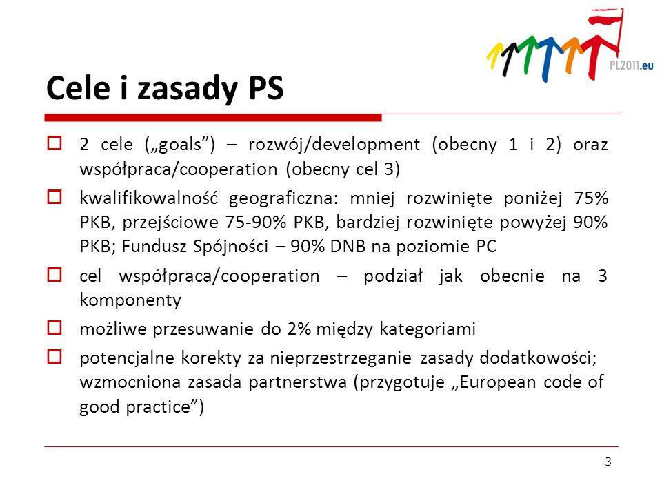 Cele i zasady PS 2 cele (goals) – rozwój/development (obecny 1 i 2) oraz współpraca/cooperation (obecny cel 3) kwalifikowalność geograficzna: mniej ro