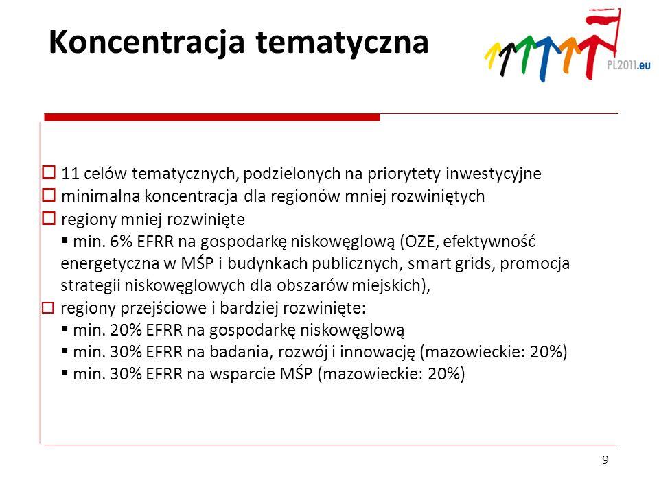 Koncentracja tematyczna 11 celów tematycznych, podzielonych na priorytety inwestycyjne minimalna koncentracja dla regionów mniej rozwiniętych regiony