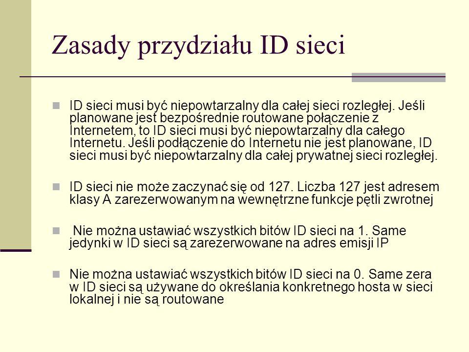 Zasady przydziału ID sieci ID sieci musi być niepowtarzalny dla całej sieci rozległej. Jeśli planowane jest bezpośrednie routowane połączenie z Intern
