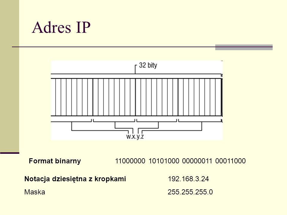 Adres IP Format binarny 11000000 10101000 00000011 00011000 Notacja dziesiętna z kropkami 192.168.3.24 Maska255.255.255.0
