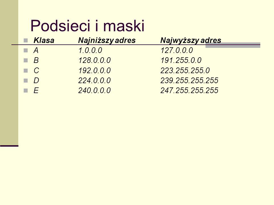 Podsieci i maski KlasaNajniższy adresNajwyższy adres A1.0.0.0127.0.0.0 B128.0.0.0191.255.0.0 C192.0.0.0223.255.255.0 D224.0.0.0239.255.255.255 E240.0.