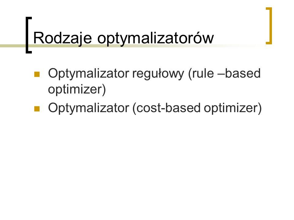 Optymalizator regułowy Oparty na zestawie 20 reguł (tzw.