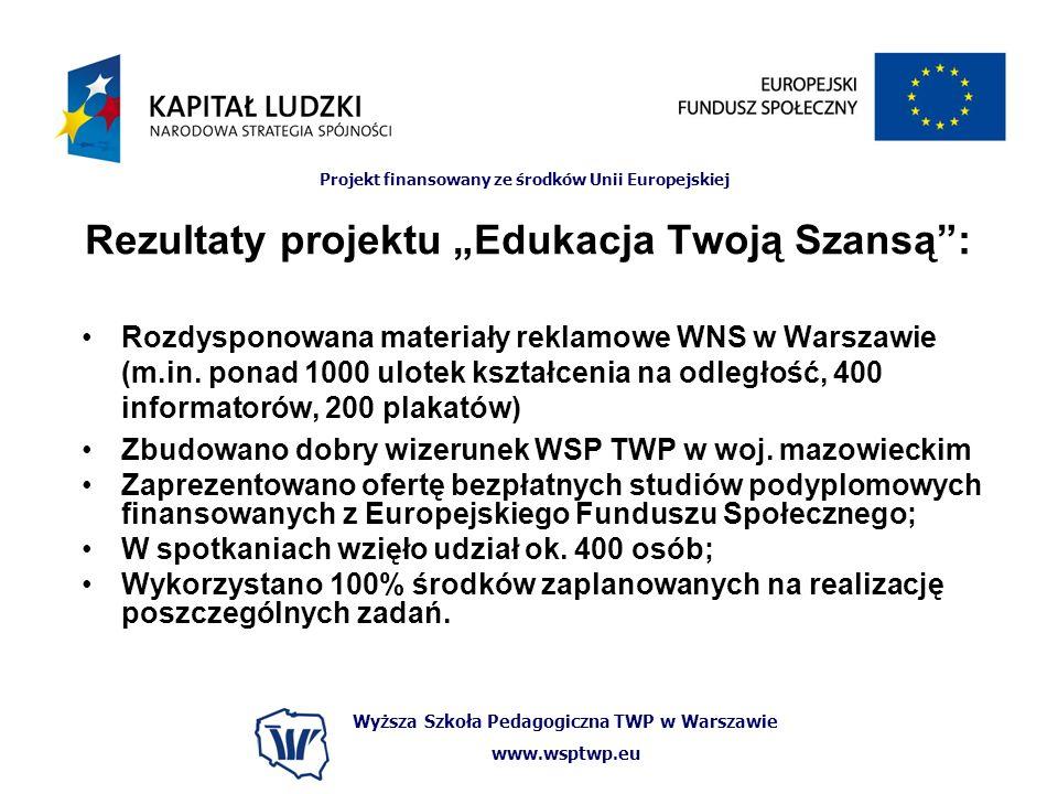 Wyższa Szkoła Pedagogiczna TWP w Warszawie www.wsptwp.eu Projekt finansowany ze środków Unii Europejskiej Rezultaty projektu Edukacja Twoją Szansą: Ro