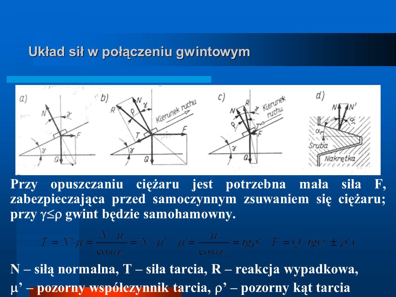 Momenty tarcia w połączeniu gwintowym W końcowej fazie dokręcania nakrętki (w połączeniach spoczynkowych) i przy podnoszeniu ciężaru (w połączeniach ruchowych) należy przyłożyć do nakrętki (śruby) moment skręcający M s, który pokona moment tarcia M T1 na powierzchniach gwintu oraz moment tarcia M T2 między nakrętką a przedmiotem lub między ruchomym końcem śruby a nieruchomym przedmiotem - zależnie od rodzaju pracy połączenia i zastosowanych rozwiązań konstrukcyjnych.