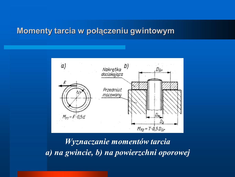 Momenty tarcia w połączeniu gwintowym – współczynnik tarcia na powierzchni oporowej r śr – średni promień powierzchni styku, r śr = (Dz+Dw)/4 D z – średnica zewnętrzna powierzchni oporowej nakrętki D w – średnica wewnętrzna powierzchni oporowej Całkowity moment skręcający, niezbędny do obracania nakrętki lub śruby, wynosi M T2 = Q· ·r śr