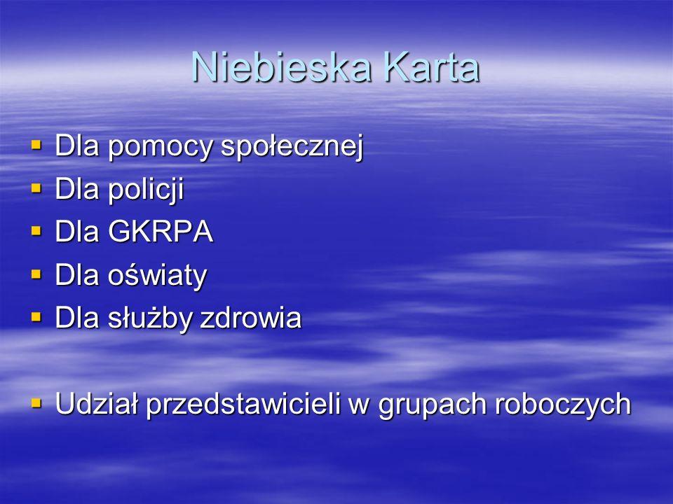 Niebieska Karta Dla pomocy społecznej Dla pomocy społecznej Dla policji Dla policji Dla GKRPA Dla GKRPA Dla oświaty Dla oświaty Dla służby zdrowia Dla