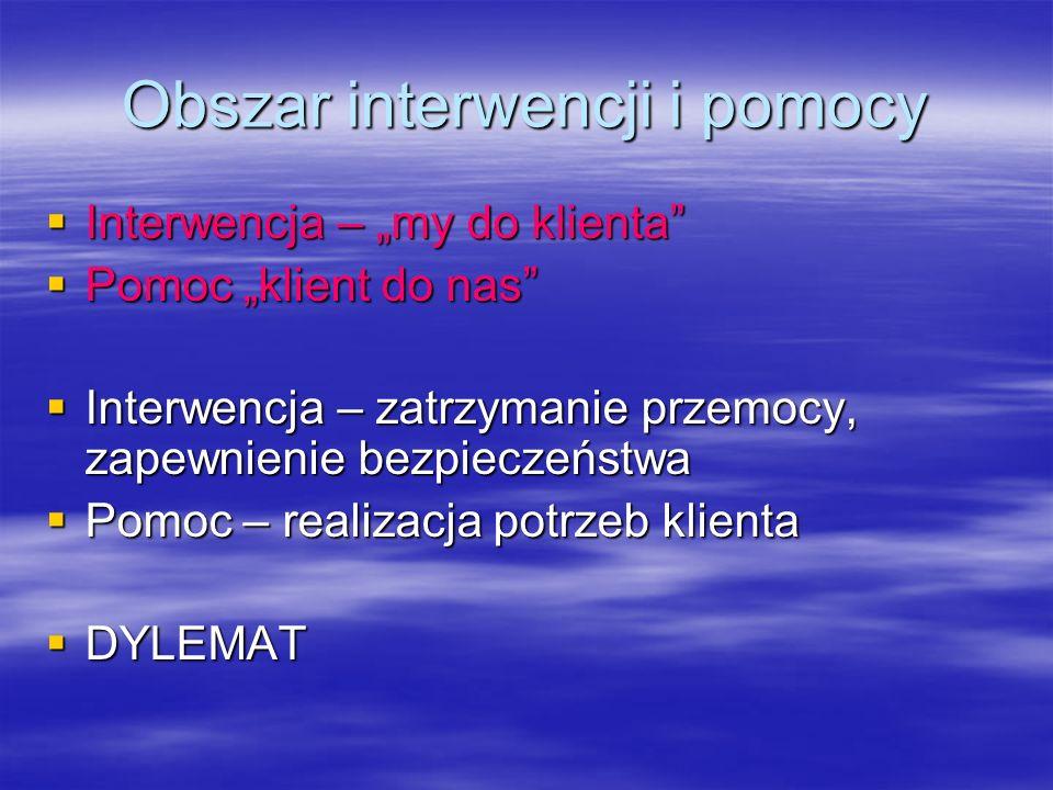 Obszar interwencji i pomocy Interwencja – my do klienta Interwencja – my do klienta Pomoc klient do nas Pomoc klient do nas Interwencja – zatrzymanie