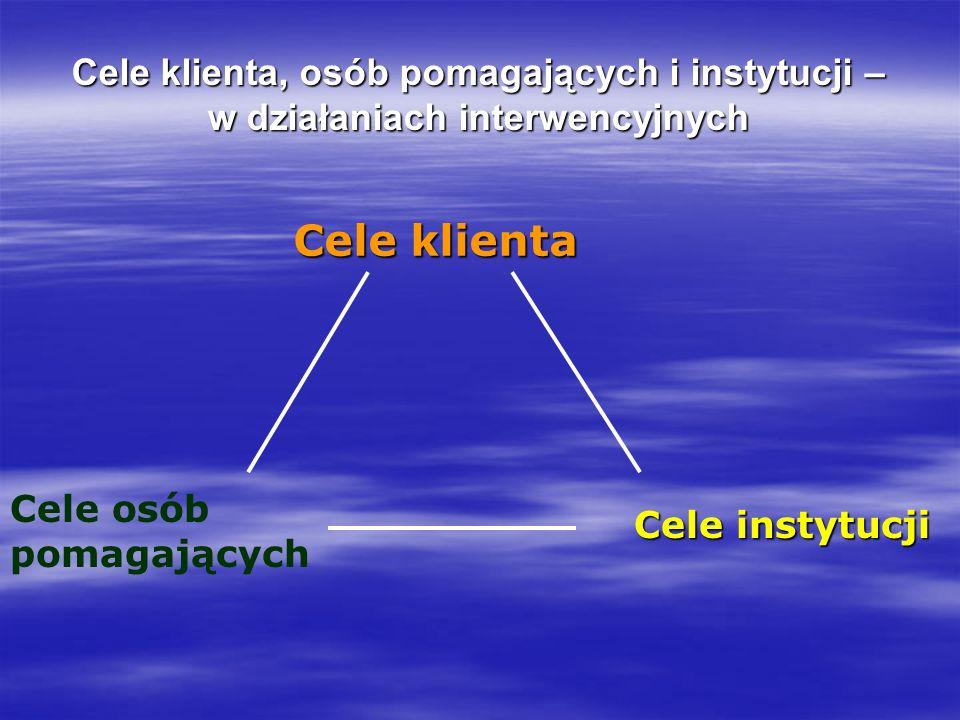 Cele klienta, osób pomagających i instytucji – w działaniach interwencyjnych Cele klienta Cele instytucji Cele osób pomagających