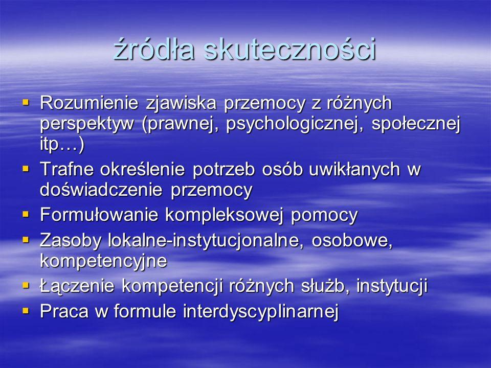 źródła skuteczności Rozumienie zjawiska przemocy z różnych perspektyw (prawnej, psychologicznej, społecznej itp…) Rozumienie zjawiska przemocy z różny