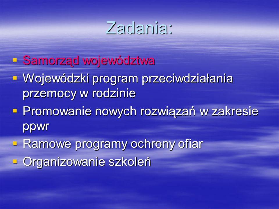 Zadania: Samorząd województwa Samorząd województwa Wojewódzki program przeciwdziałania przemocy w rodzinie Wojewódzki program przeciwdziałania przemoc