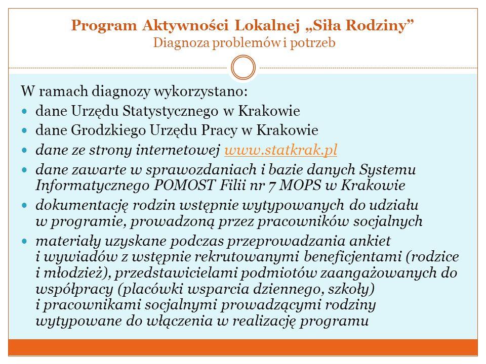 Program Aktywności Lokalnej Siła Rodziny Diagnoza problemów i potrzeb W ramach diagnozy wykorzystano: dane Urzędu Statystycznego w Krakowie dane Grodz