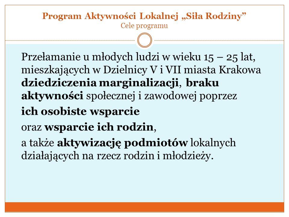 Program Aktywności Lokalnej Siła Rodziny Cele programu Przełamanie u młodych ludzi w wieku 15 – 25 lat, mieszkających w Dzielnicy V i VII miasta Krako