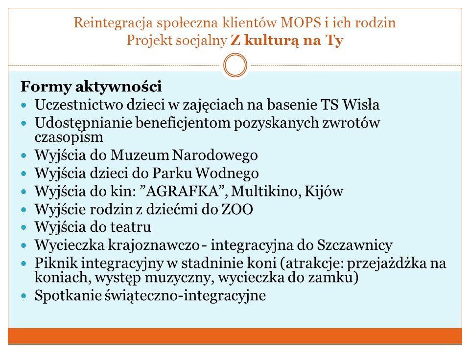 Integracja ze środowiskiem Projekt socjalny Kocham moje miasto Rezultaty projektu - zdobycie wiedzy na temat wybranych rejonów Krakowa i jego zabytków - utworzenie grupy pasjonatów, chcących nadal rozwijać swoje zainteresowania - wzrost umiejętności aktywnego i wartościowego spędzania czasu wolnego - przełamanie własnych barier i ograniczeń - wzrost poczucia własnej wartości i pewności siebie - możliwość oderwania się od problemów dnia codziennego - okazja do samorozwoju - nawiązanie nowych przyjaźni i wzajemnych sympatii na gruncie prywatnym