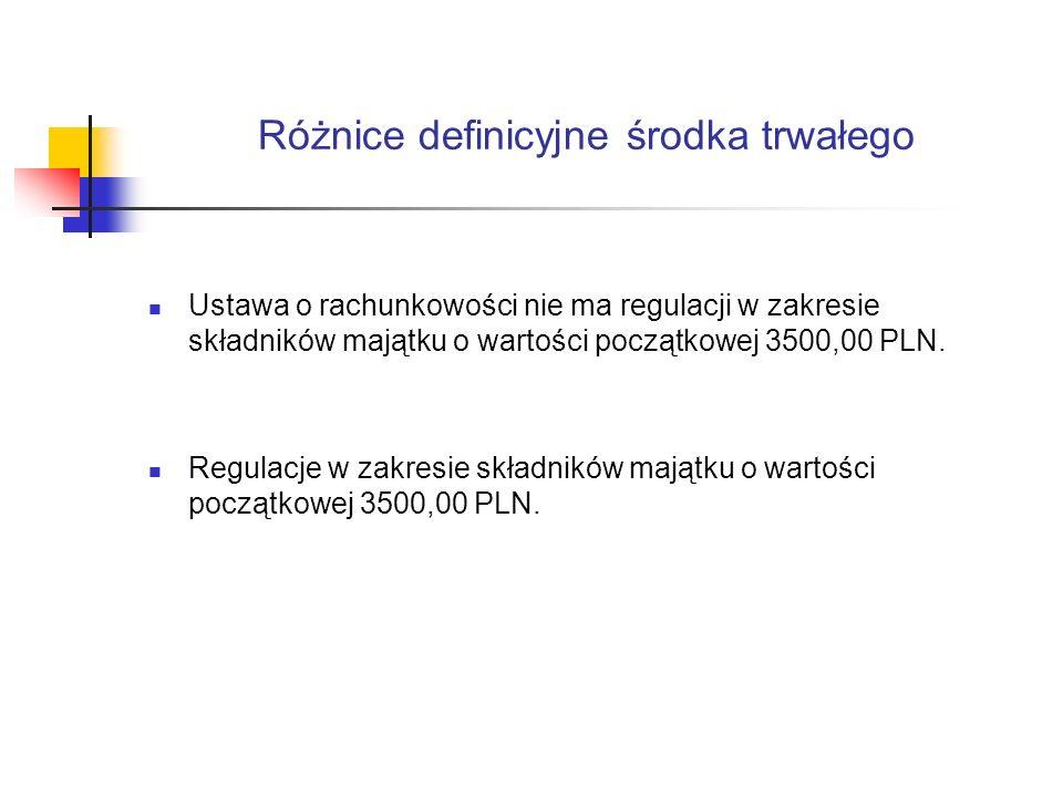 Ustawa o rachunkowości nie ma regulacji w zakresie składników majątku o wartości początkowej 3500,00 PLN. Regulacje w zakresie składników majątku o wa