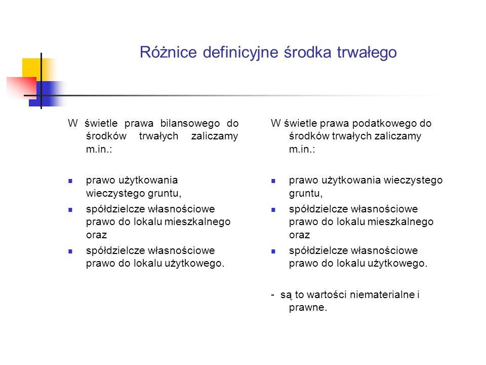 Różnice definicyjne środka trwałego W świetle prawa bilansowego do środków trwałych zaliczamy m.in.: prawo użytkowania wieczystego gruntu, spółdzielcz