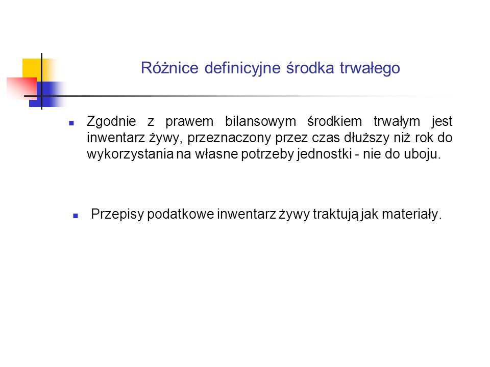 Likwidacja środka trwałego Z likwidacją środka trwałego są związane następujące zdarzenia: przeznaczenie do likwidacji postawienie w stan likwidacji zakończenie likwidacji.