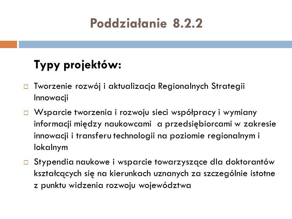 Poddziałanie 8.2.2 Typy projektów: Tworzenie rozwój i aktualizacja Regionalnych Strategii Innowacji Wsparcie tworzenia i rozwoju sieci współpracy i wy