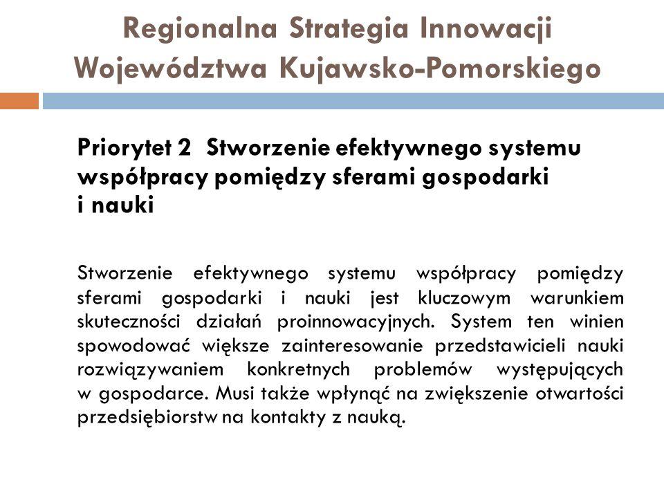 Regionalna Strategia Innowacji Województwa Kujawsko-Pomorskiego Priorytet 2 Stworzenie efektywnego systemu współpracy pomiędzy sferami gospodarki i na