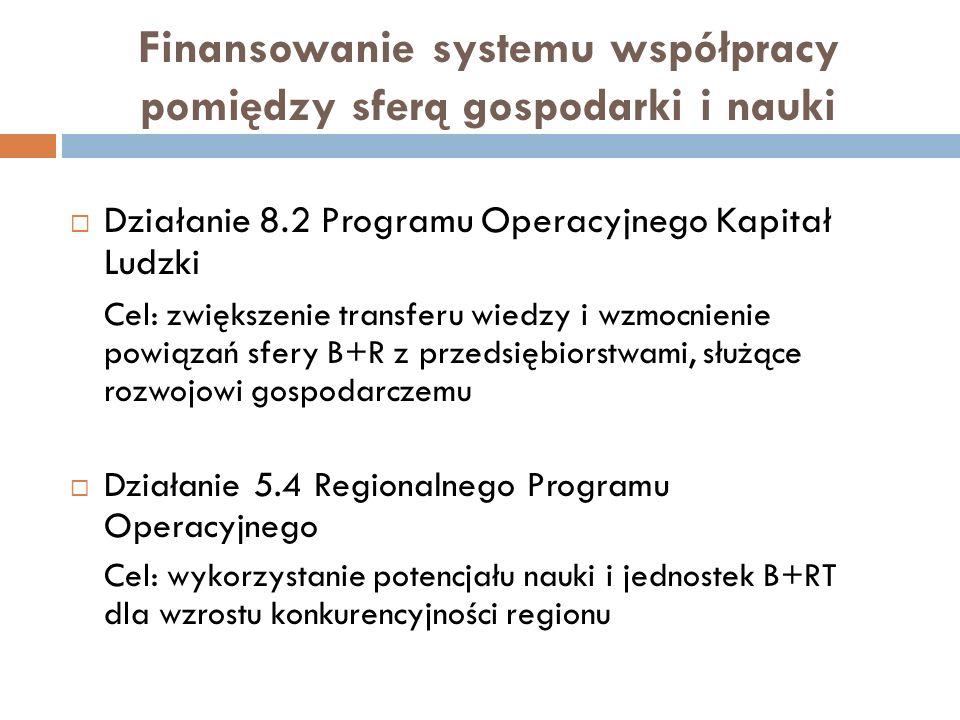 Finansowanie systemu współpracy pomiędzy sferą gospodarki i nauki Działanie 8.2 Programu Operacyjnego Kapitał Ludzki Cel: zwiększenie transferu wiedzy