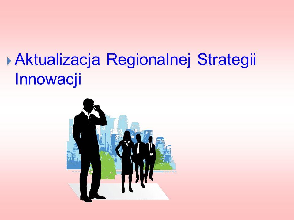 Aktualizacja Regionalnej Strategii Innowacji