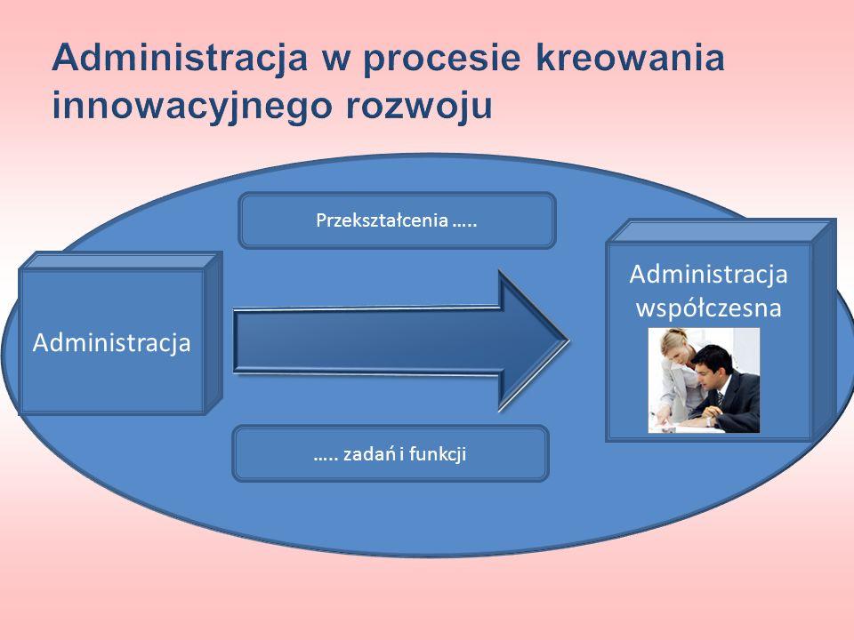 Administracja Administracja współczesna Przekształcenia ….. ….. zadań i funkcji